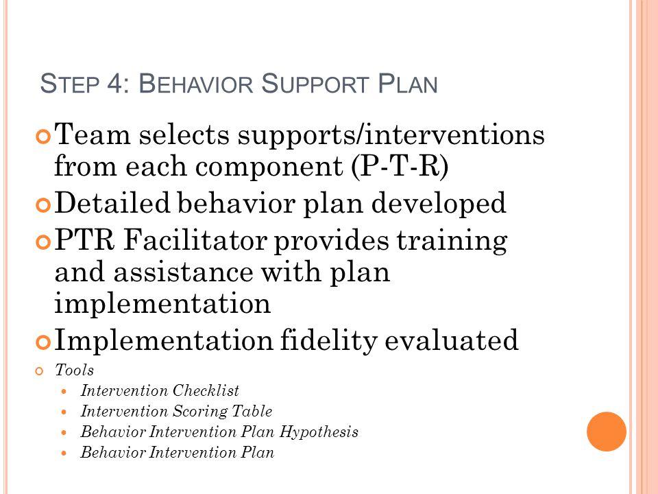 Step 4: Behavior Support Plan