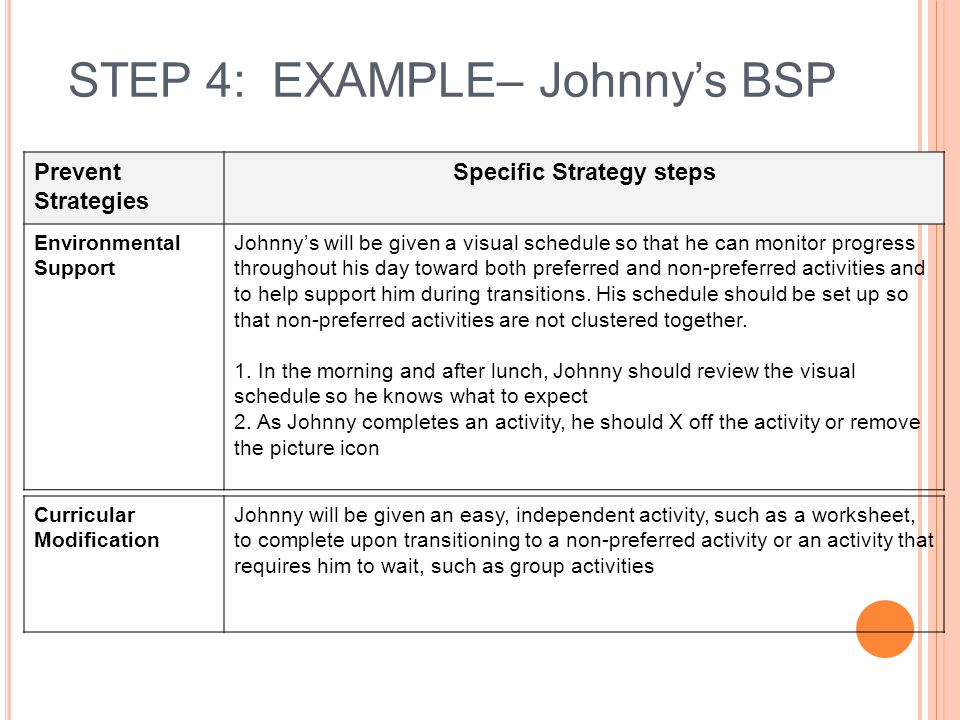 STEP 4: EXAMPLE– Johnny's BSP