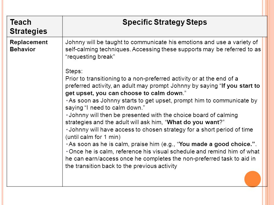 Specific Strategy Steps
