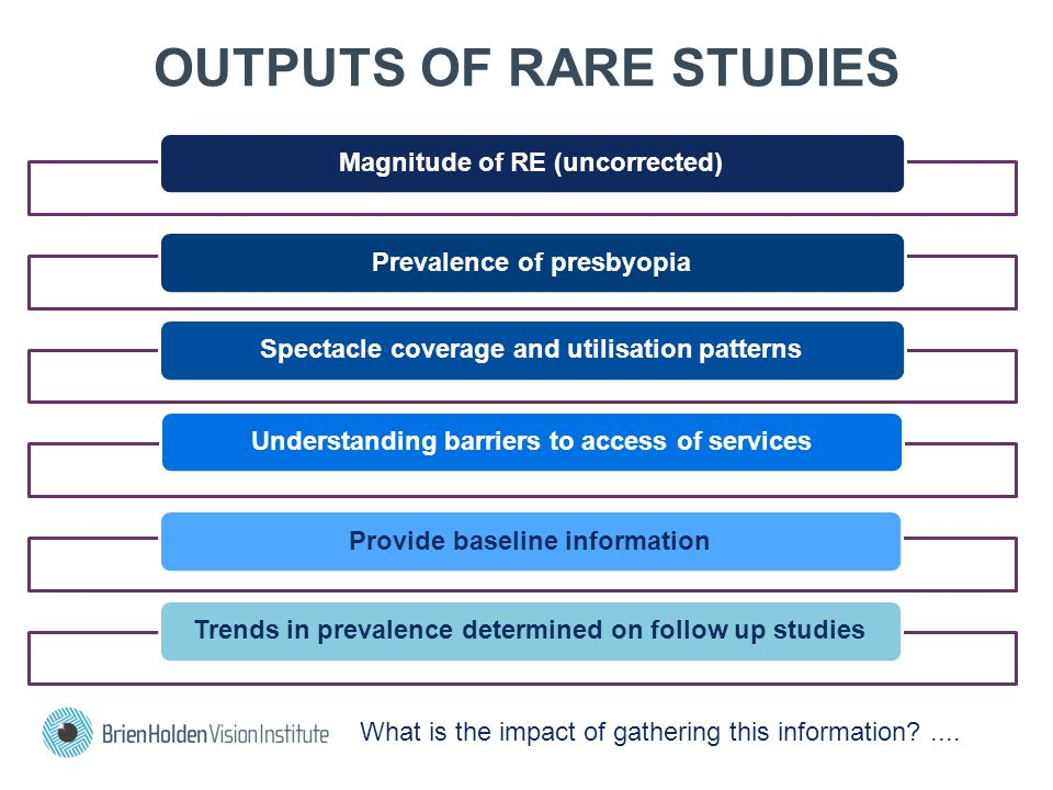 OUTPUTS OF RARE STUDIES