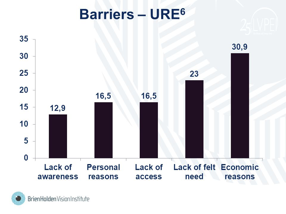 Barriers – URE6