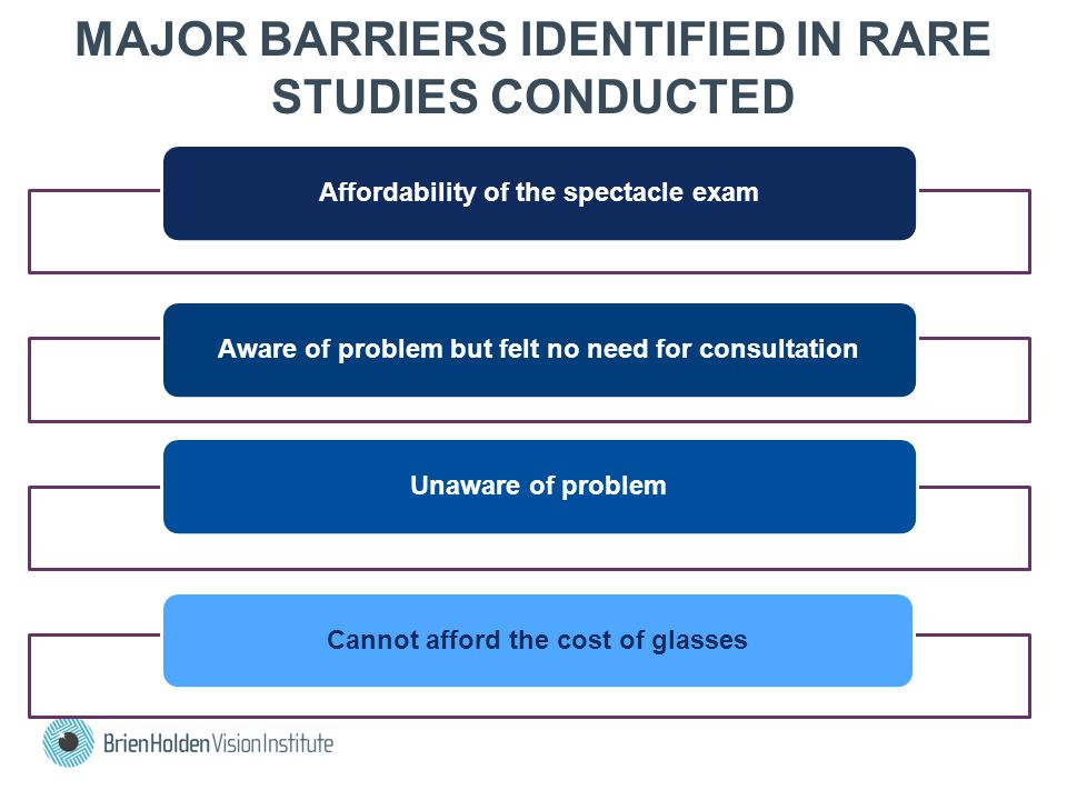 MAJOR BARRIERS IDENTIFIED IN RARE STUDIES CONDUCTED