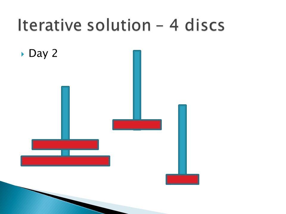 Iterative solution – 4 discs