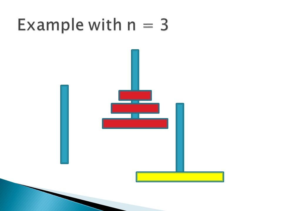 Example with n = 3