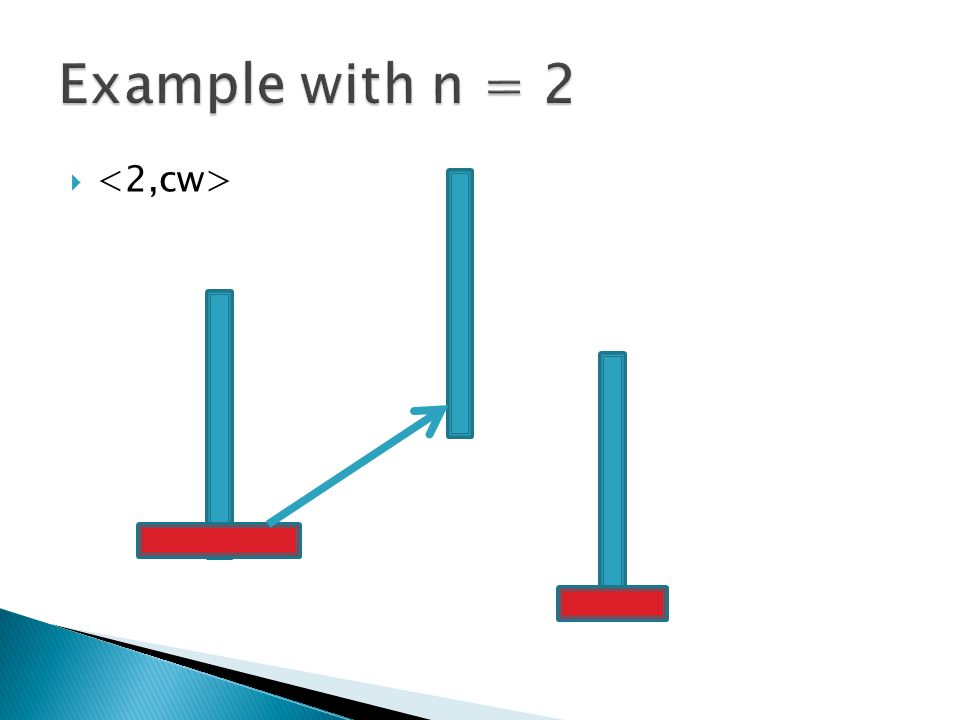 Example with n = 2 <2,cw>