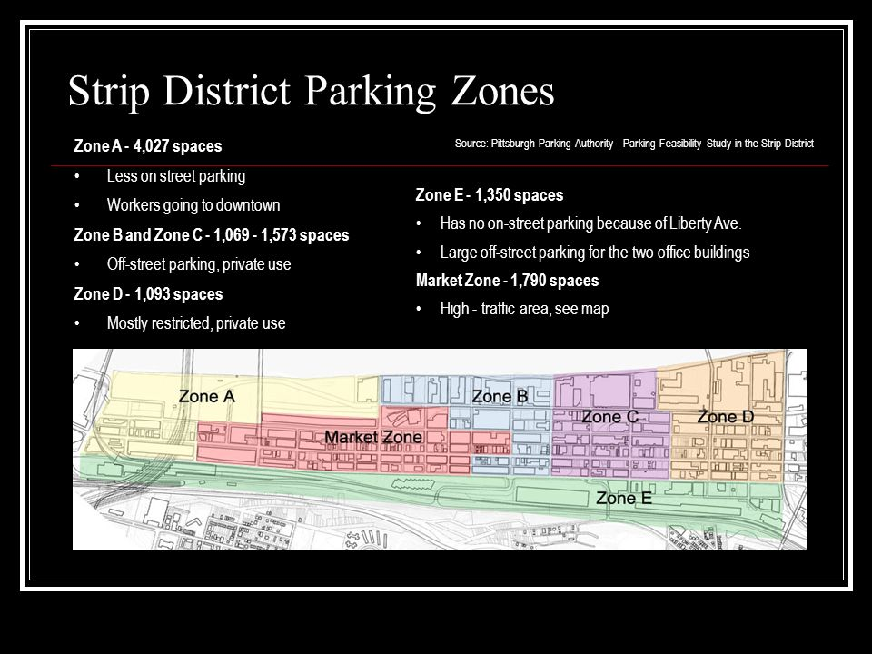 Strip District Parking Zones