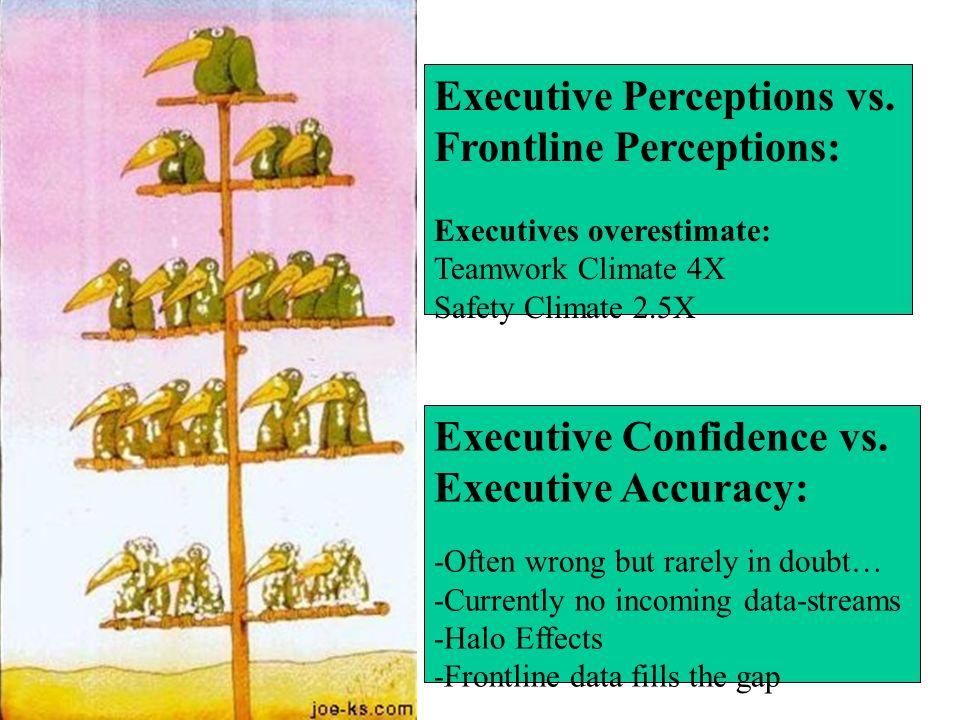 Executive Perceptions vs. Frontline Perceptions: