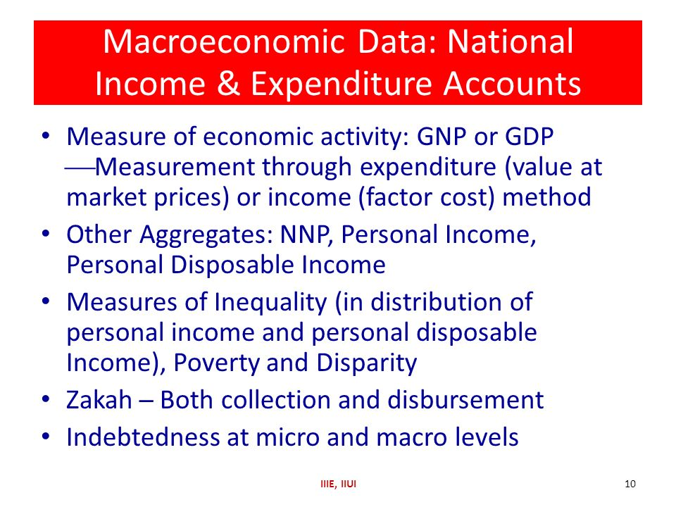 Macroeconomic Data: National Income & Expenditure Accounts