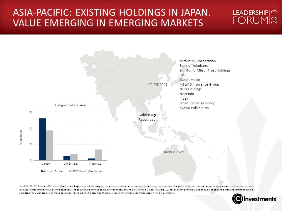 ASIA-PACIFIC: EXISTING HOLDINGS IN JAPAN