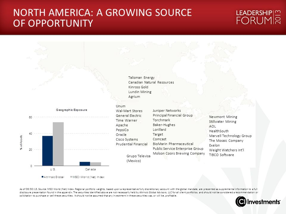 NORTH AMERICA: A GROWING SOURCE OF OPPORTUNITY