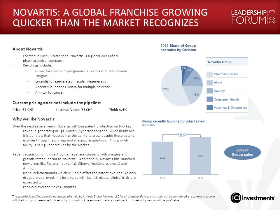 NOVARTIS: A GLOBAL FRANCHISE GROWING QUICKER THAN THE MARKET RECOGNIZES