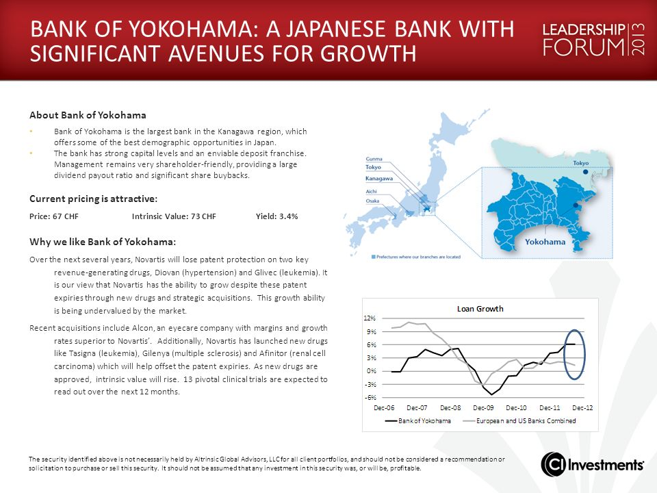 BANK OF YOKOHAMA: A JAPANESE BANK WITH SIGNIFICANT AVENUES FOR GROWTH