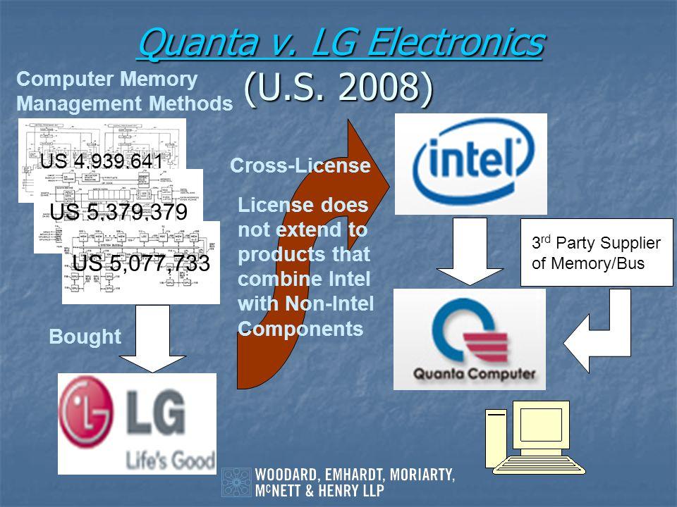 Quanta v. LG Electronics (U.S. 2008)