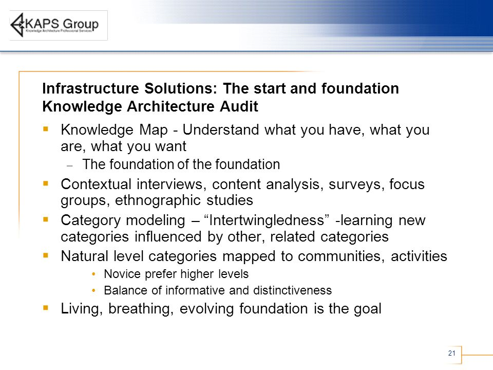 Knowledge Map - Understand what you have, what you are, what you want