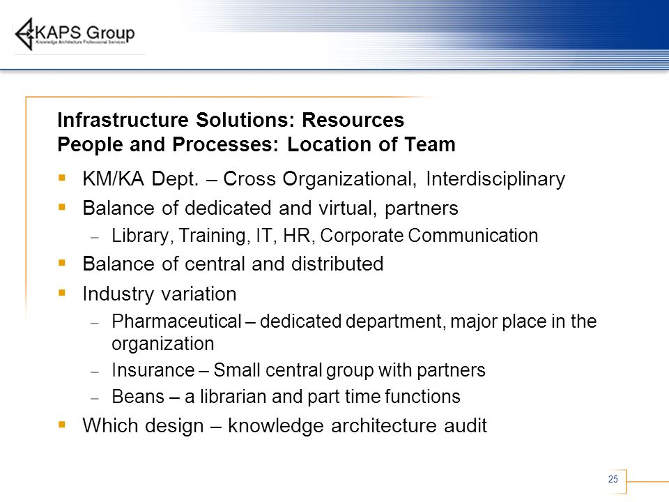 KM/KA Dept. – Cross Organizational, Interdisciplinary