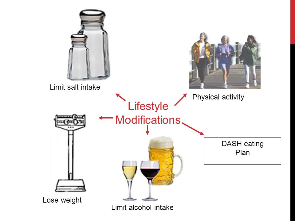 Lifestyle Modifications Limit salt intake Physical activity