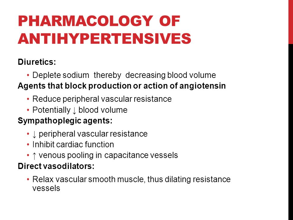 Pharmacology of Antihypertensives