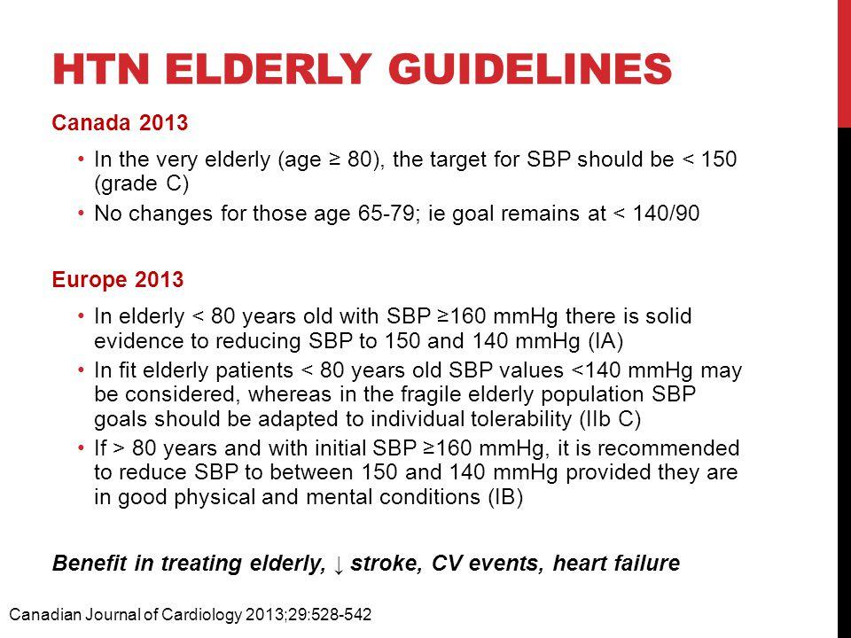 HTN Elderly Guidelines