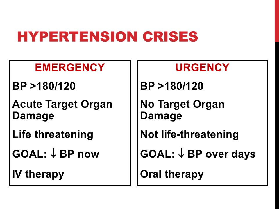 HYPERTENSION CRISES EMERGENCY BP >180/120 Acute Target Organ Damage