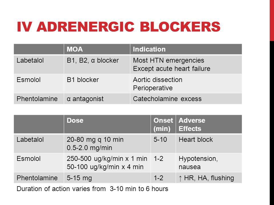 IV adrenergic blockers