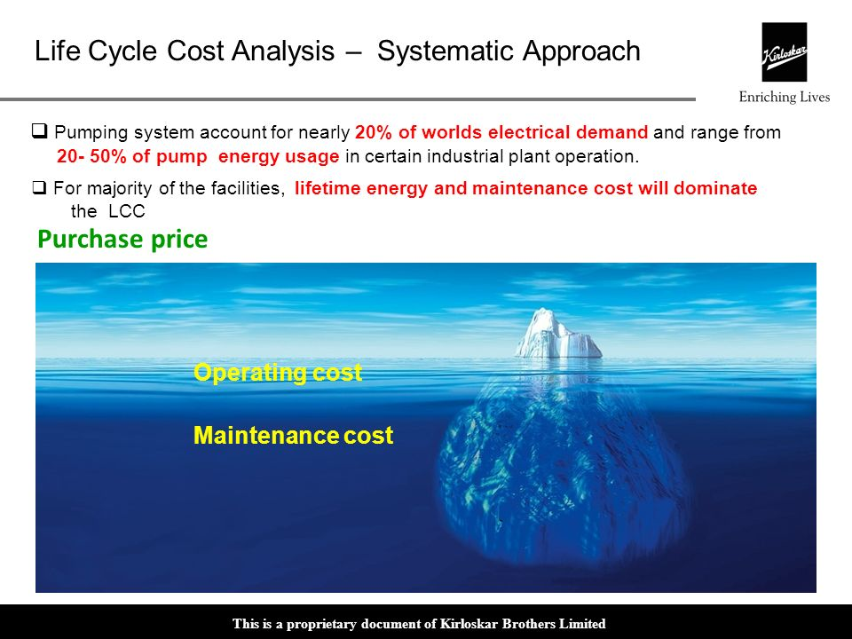 Purchase price Operating cost Maintenance cost