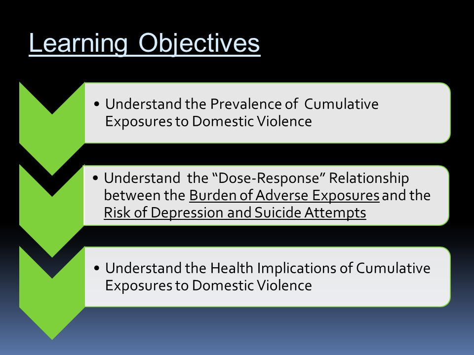 Learning Objectives Understand the Prevalence of Cumulative Exposures to Domestic Violence.