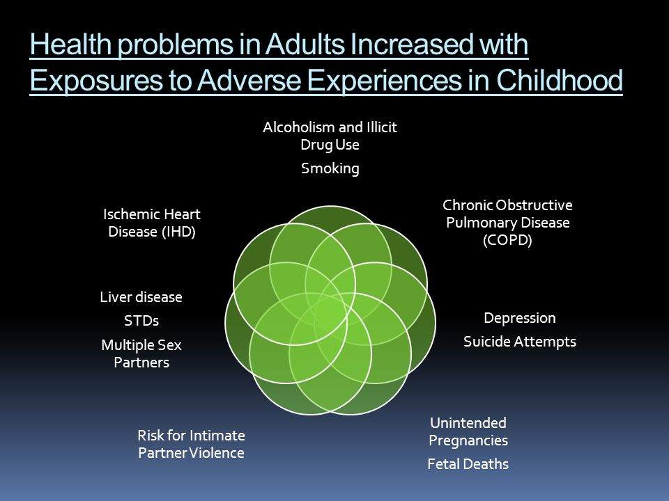 Health problems in Adults Increased with Exposures to Adverse Experiences in Childhood