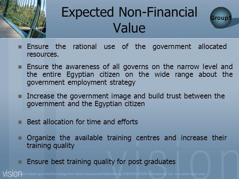 Expected Non-Financial Value