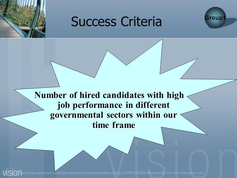Group1 Success Criteria.