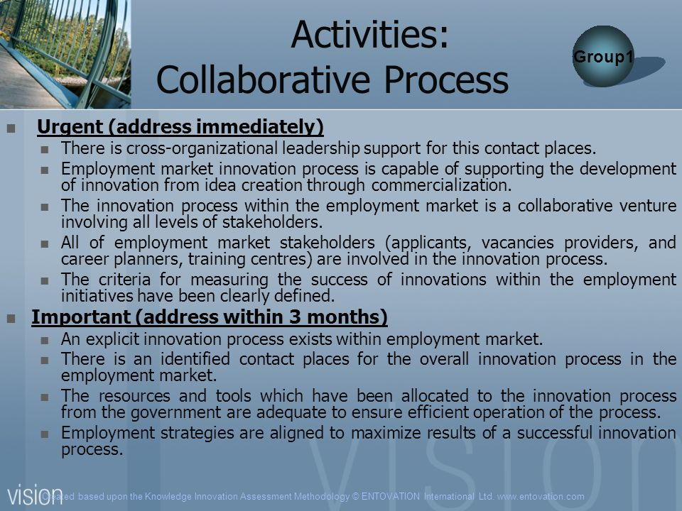 Activities: Collaborative Process