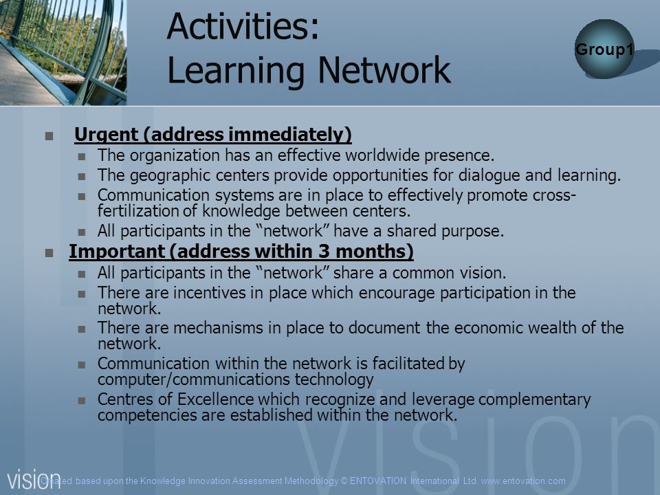 Activities: Learning Network
