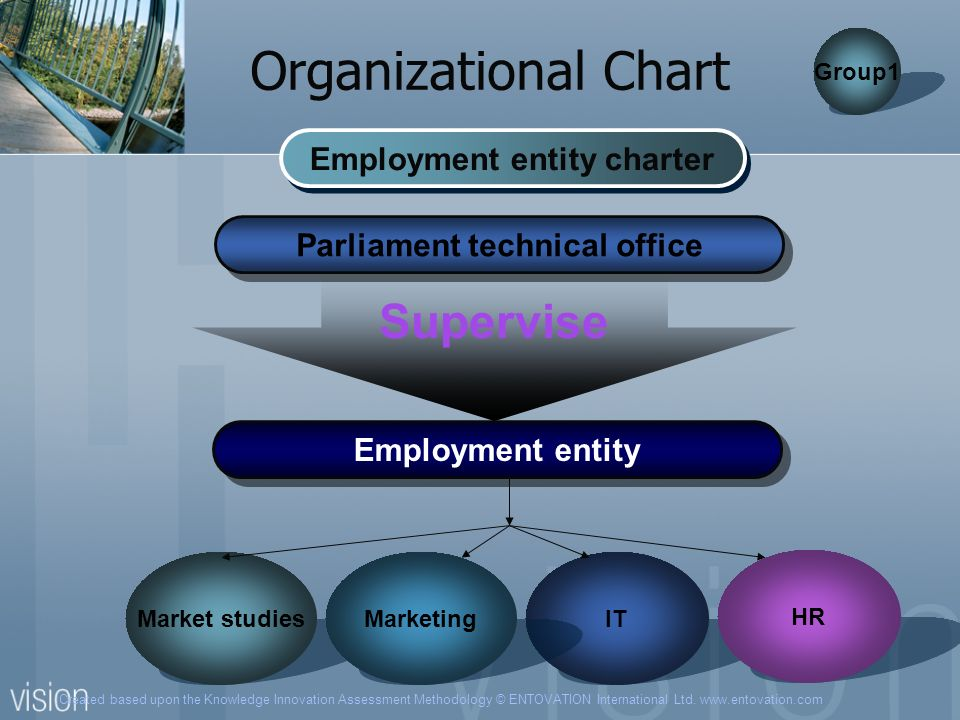 Employment entity charter Parliament technical office