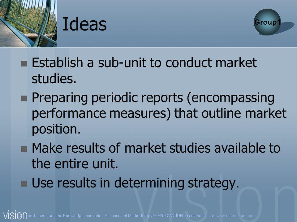 Ideas Establish a sub-unit to conduct market studies.
