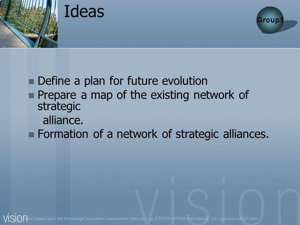 Ideas Define a plan for future evolution