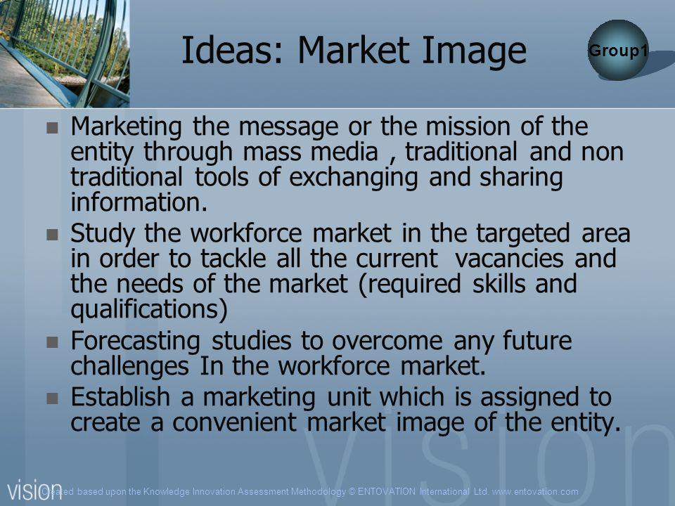 Group1 Ideas: Market Image.