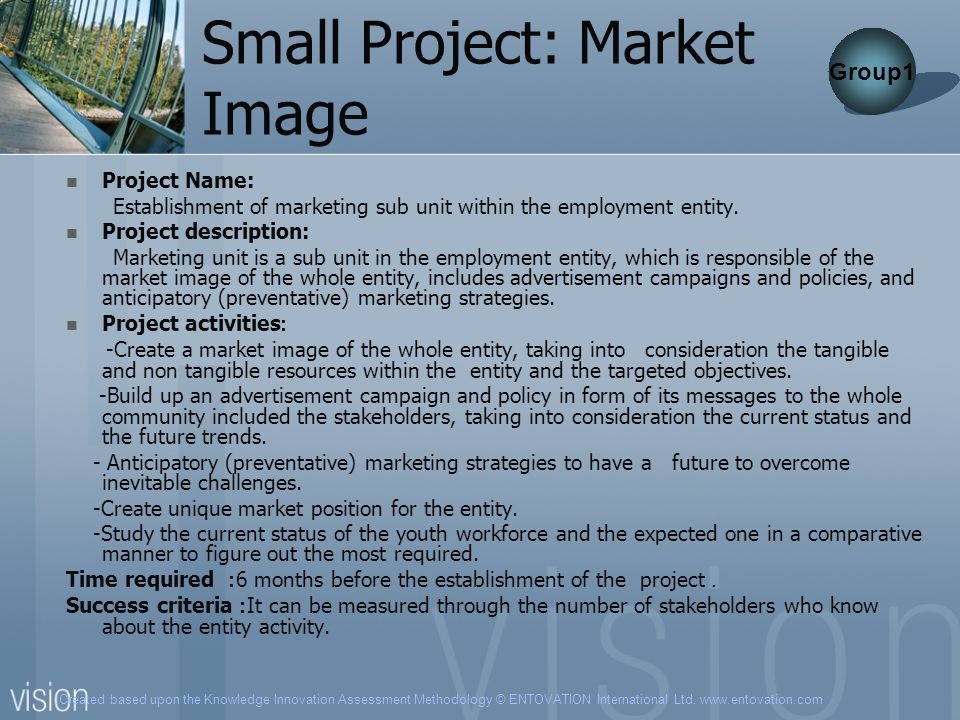Small Project: Market Image