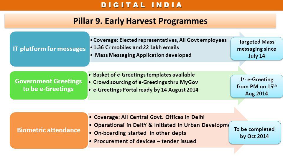 Pillar 9. Early Harvest Programmes