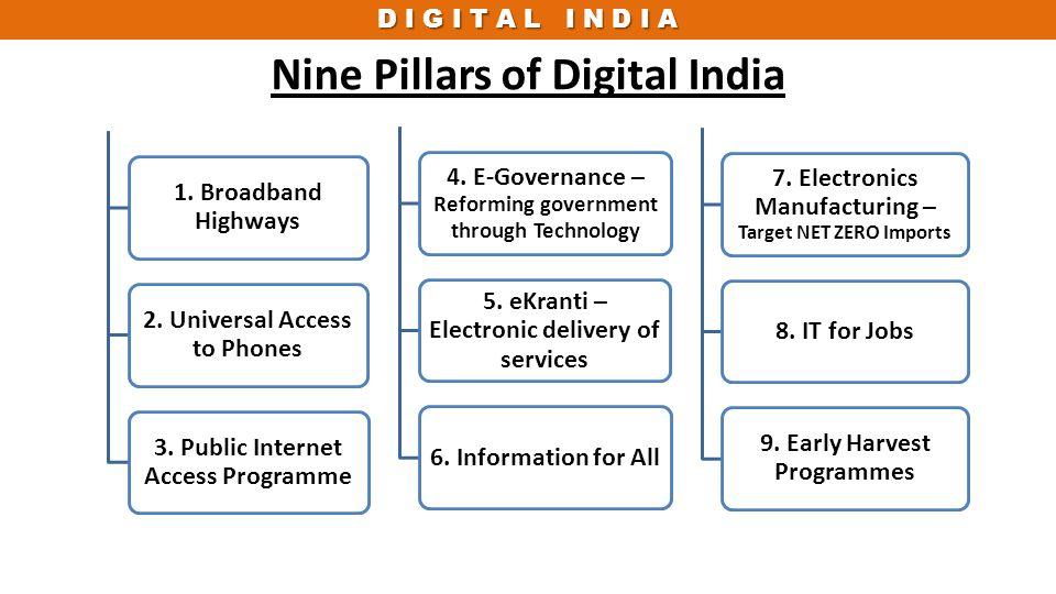 Nine Pillars of Digital India