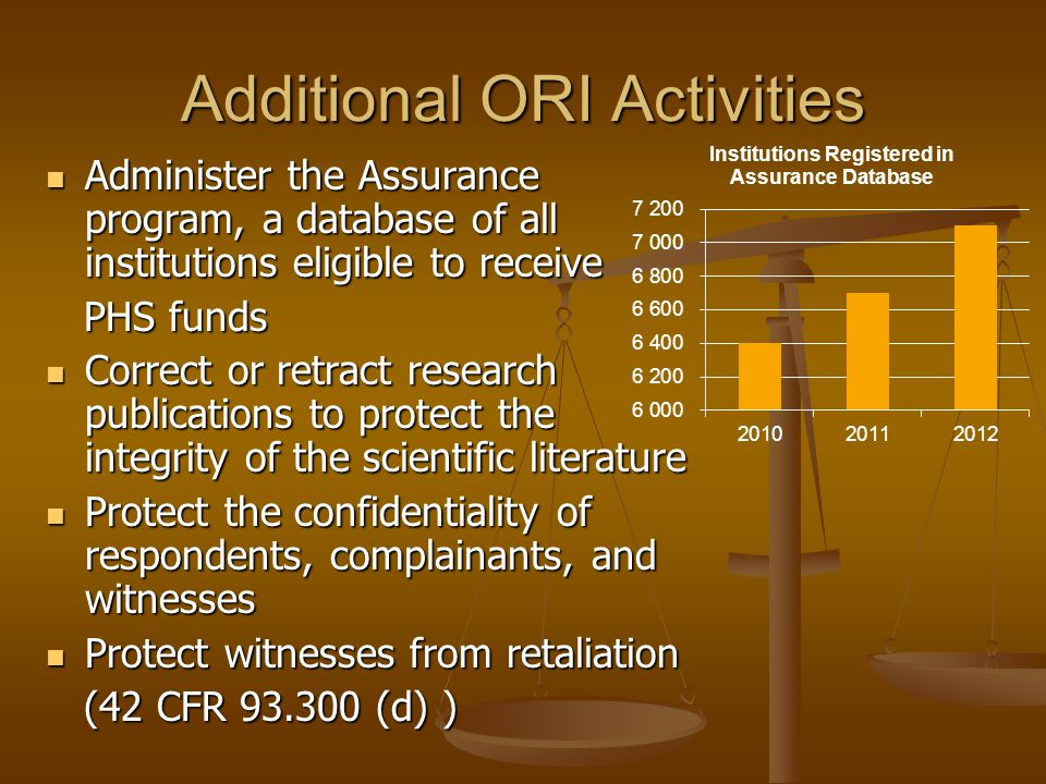 Additional ORI Activities