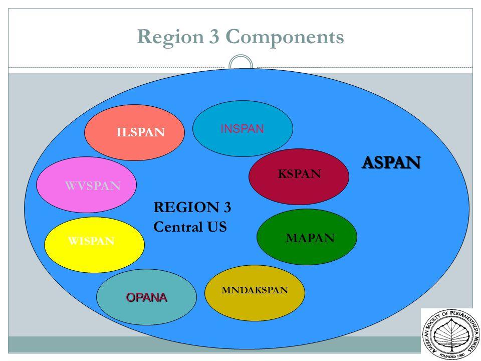 Region 3 Components ASPAN REGION 3 Central US ILSPAN KSPAN WVSPAN