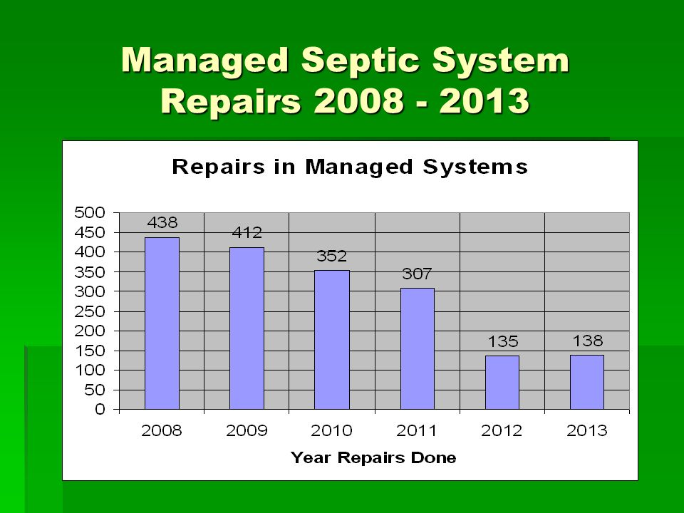 Managed Septic System Repairs 2008 - 2013