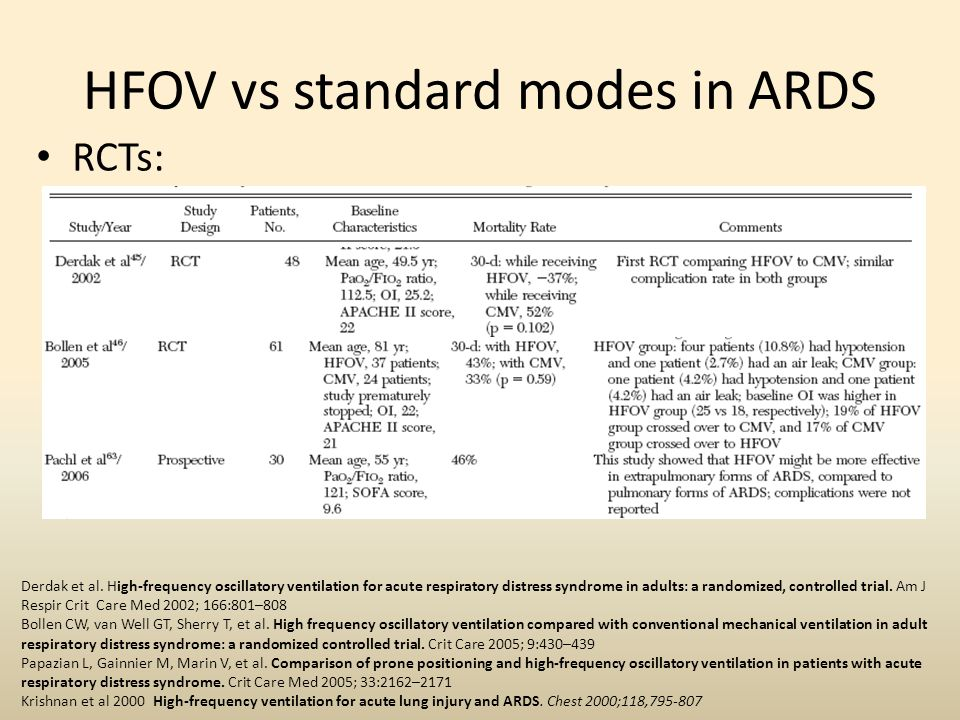 HFOV vs standard modes in ARDS