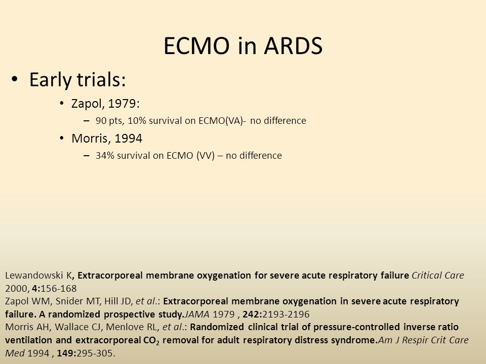 ECMO in ARDS Early trials: Zapol, 1979: Morris, 1994