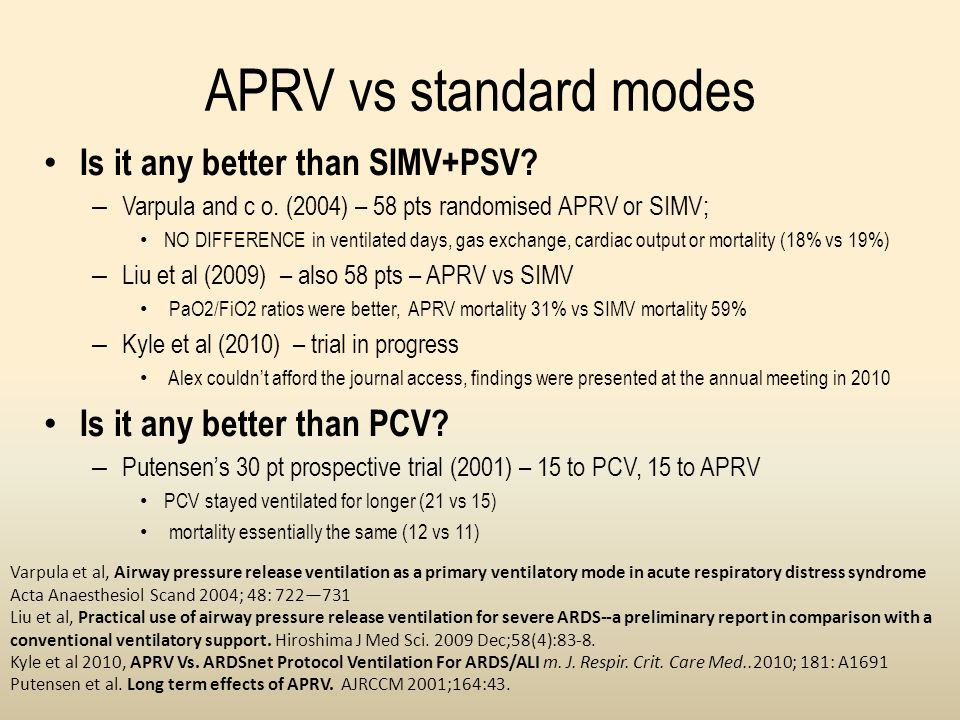 APRV vs standard modes Is it any better than SIMV+PSV