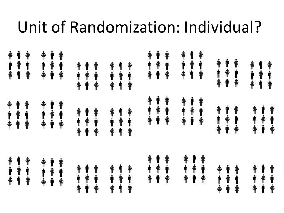 Unit of Randomization: Individual