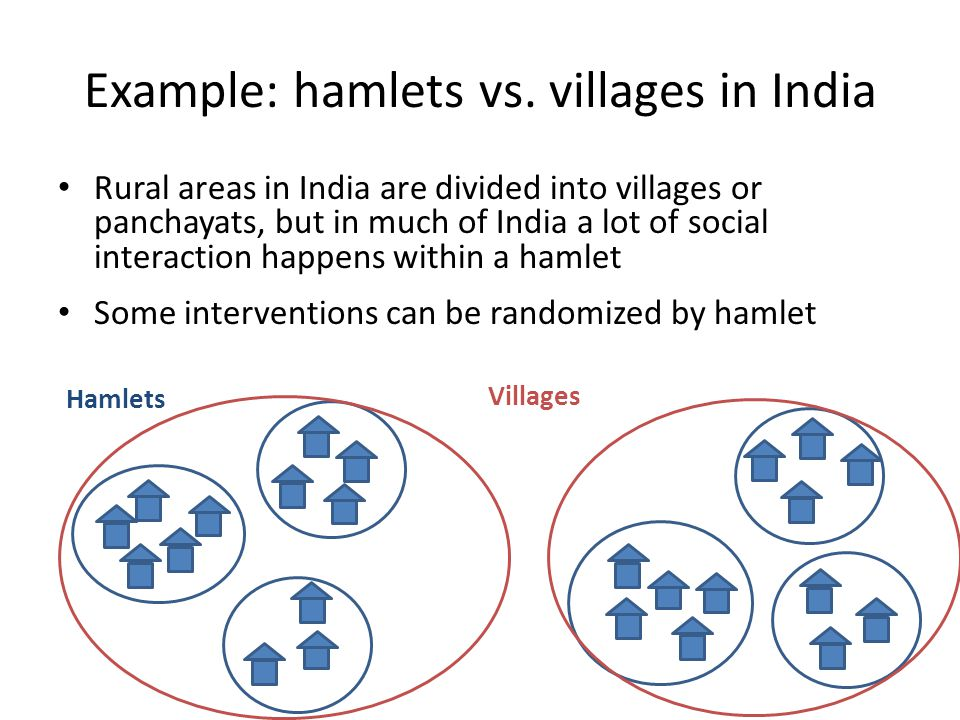 Example: hamlets vs. villages in India