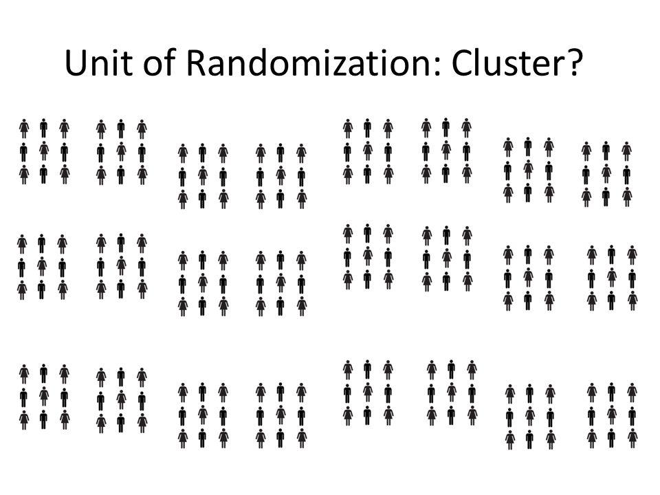 Unit of Randomization: Cluster
