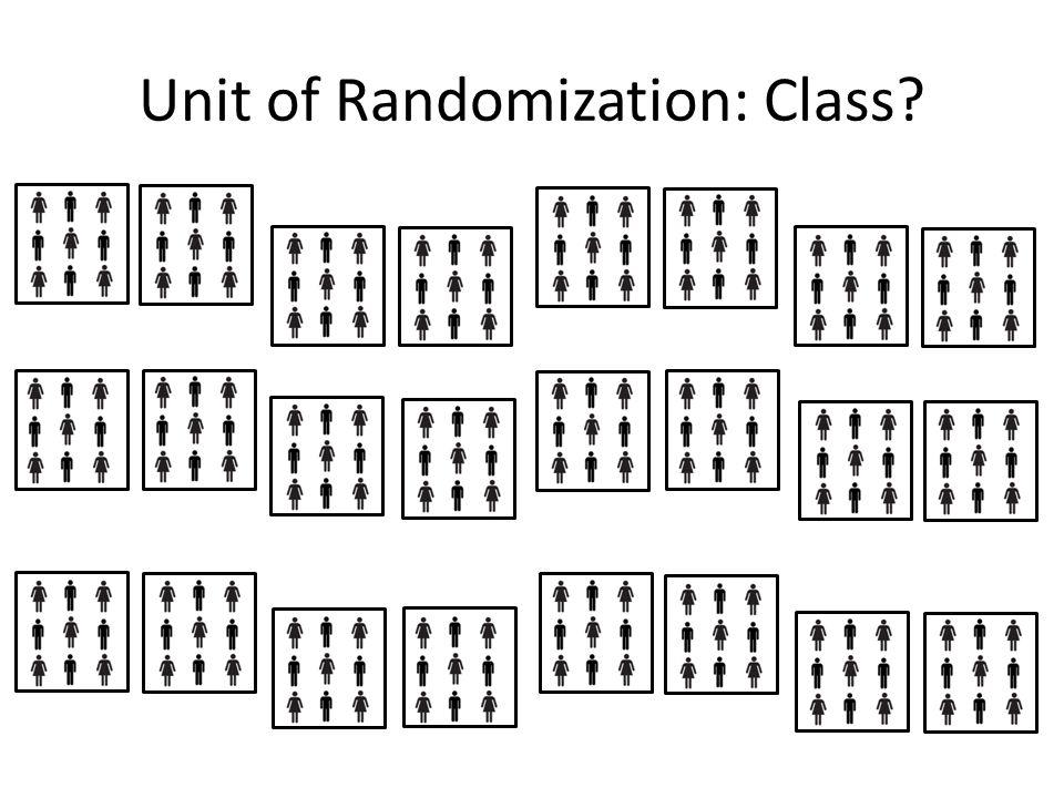 Unit of Randomization: Class