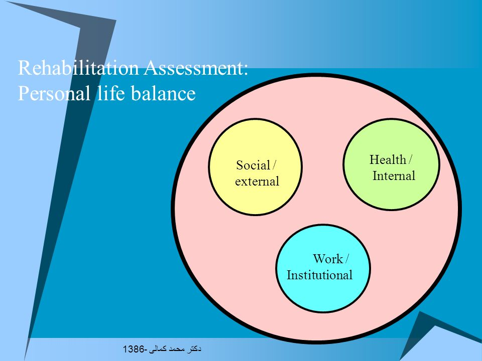 Rehabilitation Assessment: Personal life balance
