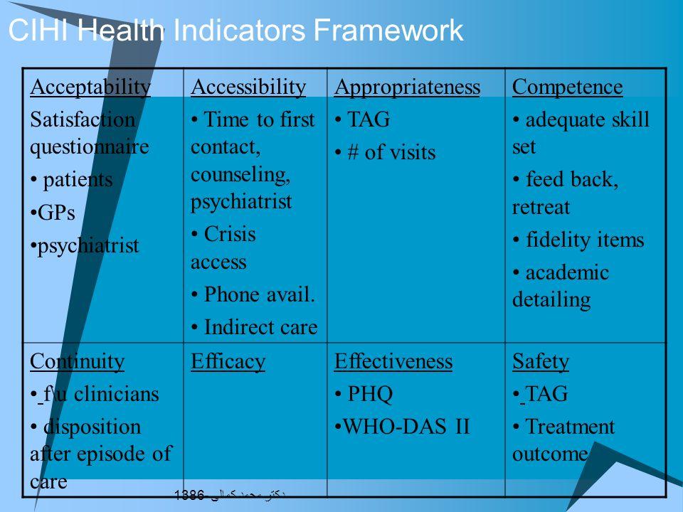 CIHI Health Indicators Framework